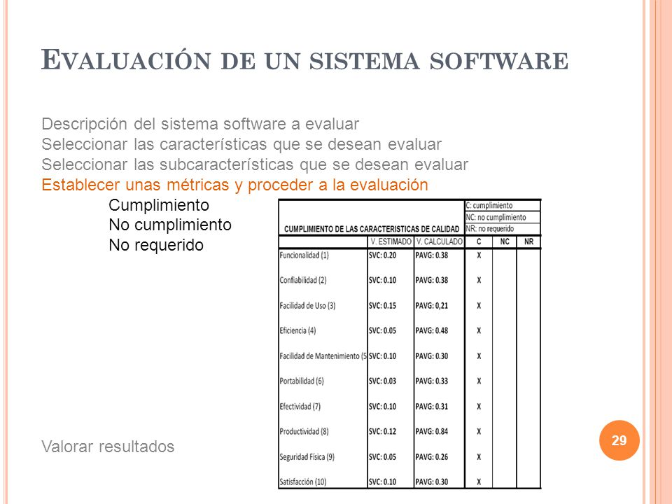 29 Descripción del sistema software a evaluar Seleccionar las características que se desean evaluar Seleccionar las subcaracterísticas que se desean e