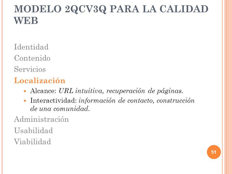 Identidad Contenido Servicios Localización Administración Actualidad: actualizaciones, fechas, revisiones.