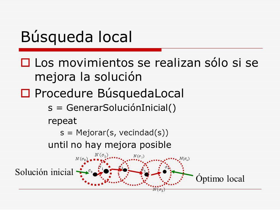 Búsqueda local Los movimientos se realizan sólo si se mejora la solución Procedure BúsquedaLocal s = GenerarSoluciónInicial() repeat s = Mejorar(s, ve
