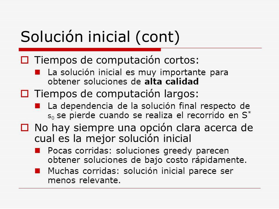 Solución inicial (cont) Tiempos de computación cortos: La solución inicial es muy importante para obtener soluciones de alta calidad Tiempos de comput