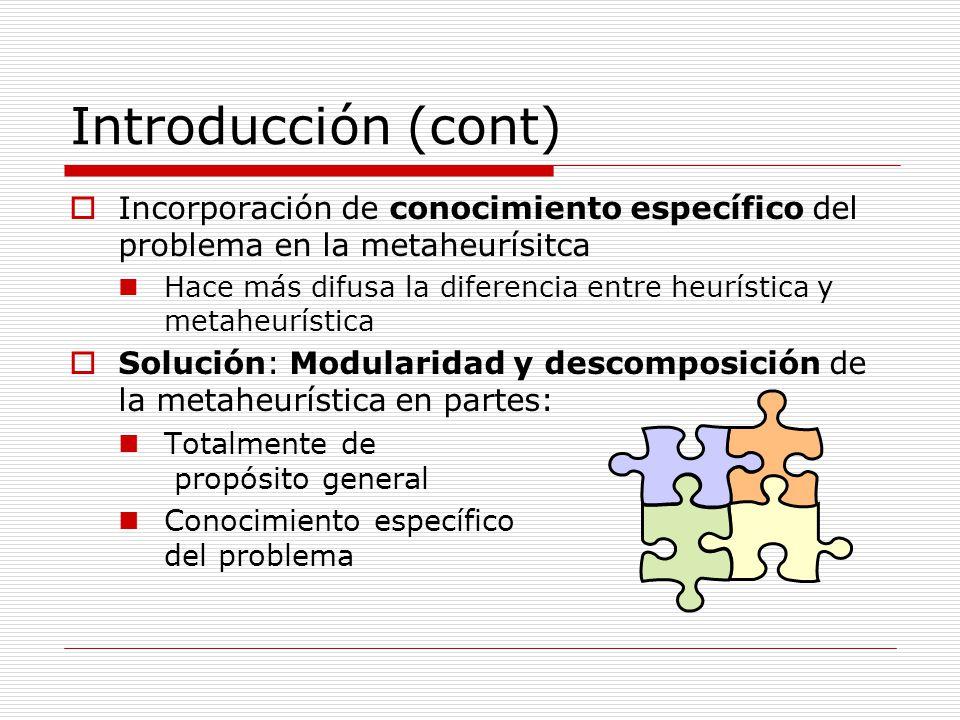 Introducción (cont) Incorporación de conocimiento específico del problema en la metaheurísitca Hace más difusa la diferencia entre heurística y metahe