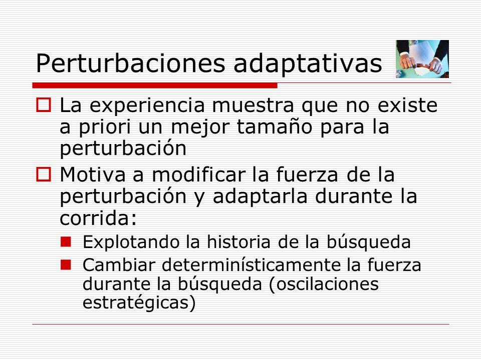 Perturbaciones adaptativas La experiencia muestra que no existe a priori un mejor tamaño para la perturbación Motiva a modificar la fuerza de la pertu