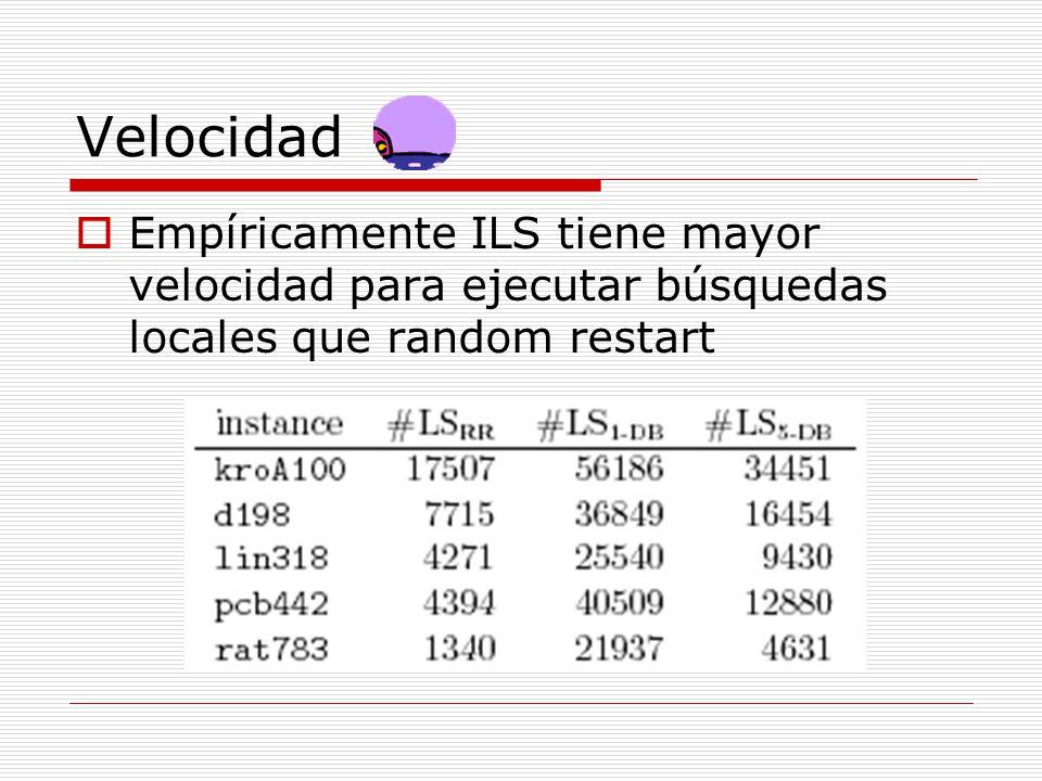 Velocidad Empíricamente ILS tiene mayor velocidad para ejecutar búsquedas locales que random restart