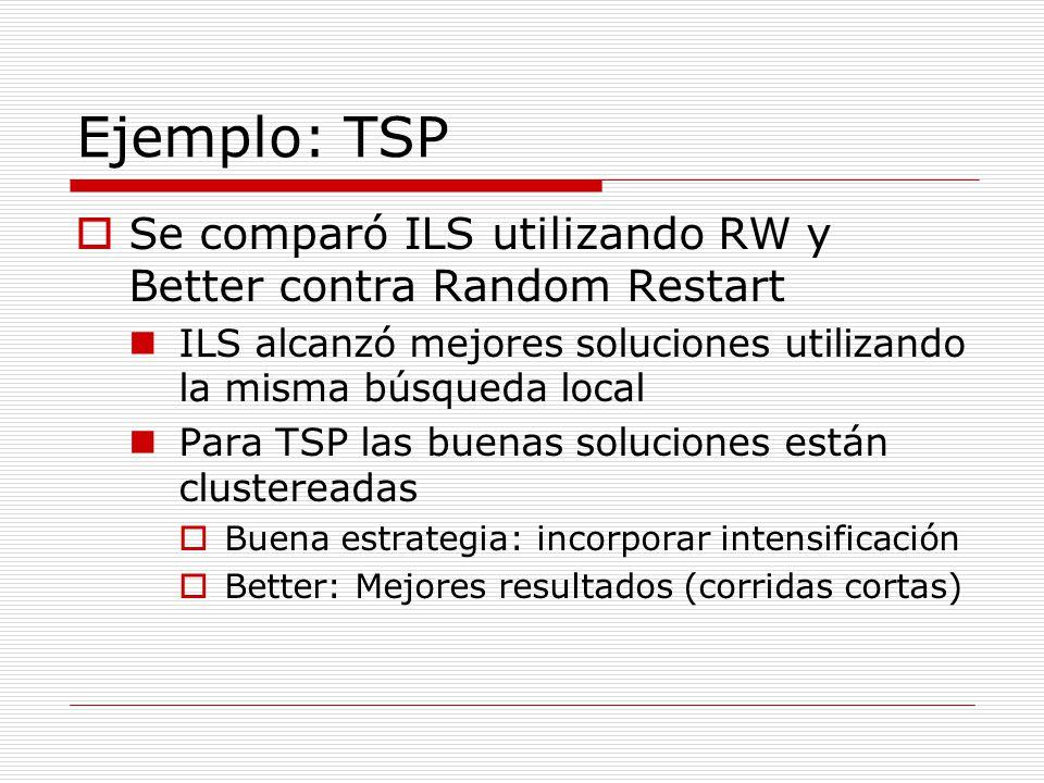 Ejemplo: TSP Se comparó ILS utilizando RW y Better contra Random Restart ILS alcanzó mejores soluciones utilizando la misma búsqueda local Para TSP la