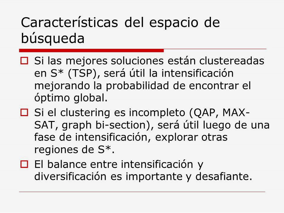 Características del espacio de búsqueda Si las mejores soluciones están clustereadas en S* (TSP), será útil la intensificación mejorando la probabilid
