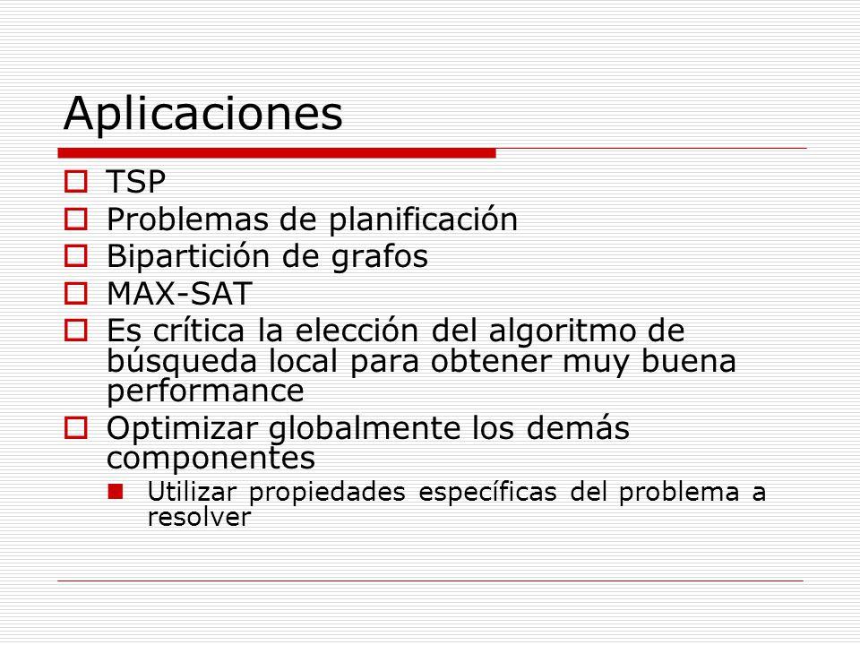 Aplicaciones TSP Problemas de planificación Bipartición de grafos MAX-SAT Es crítica la elección del algoritmo de búsqueda local para obtener muy buen