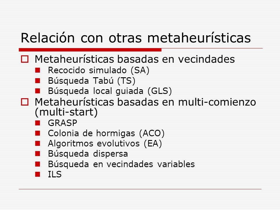 Relación con otras metaheurísticas Metaheurísticas basadas en vecindades Recocido simulado (SA) Búsqueda Tabú (TS) Búsqueda local guiada (GLS) Metaheu