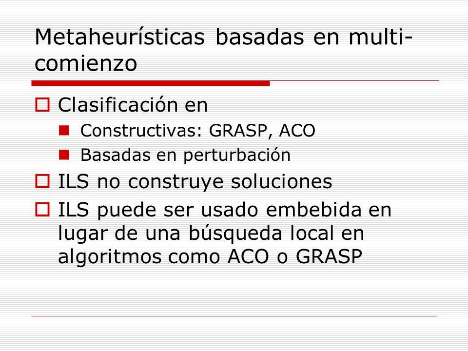 Metaheurísticas basadas en multi- comienzo Clasificación en Constructivas: GRASP, ACO Basadas en perturbación ILS no construye soluciones ILS puede se