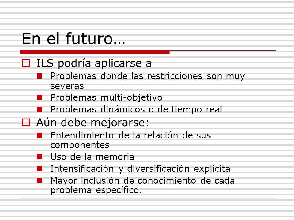 En el futuro… ILS podría aplicarse a Problemas donde las restricciones son muy severas Problemas multi-objetivo Problemas dinámicos o de tiempo real A