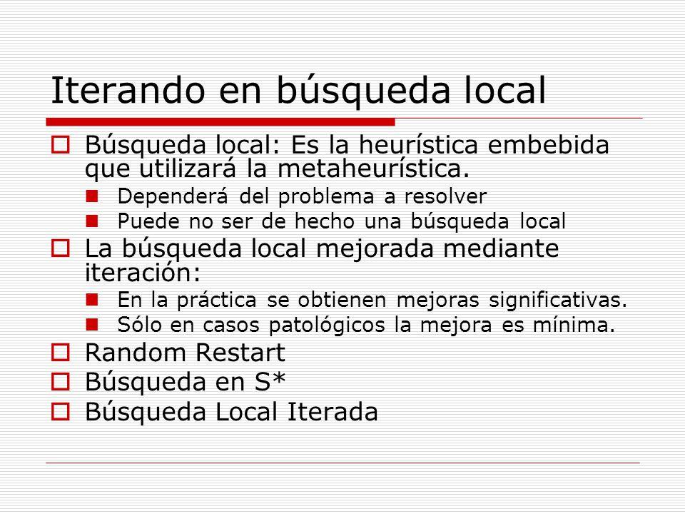 Iterando en búsqueda local Búsqueda local: Es la heurística embebida que utilizará la metaheurística. Dependerá del problema a resolver Puede no ser d