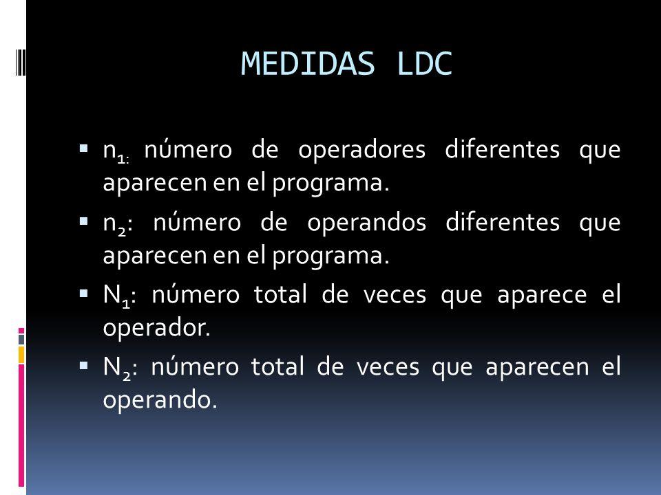 MEDIDAS LDC n 1: número de operadores diferentes que aparecen en el programa. n 2 : número de operandos diferentes que aparecen en el programa. N 1 :