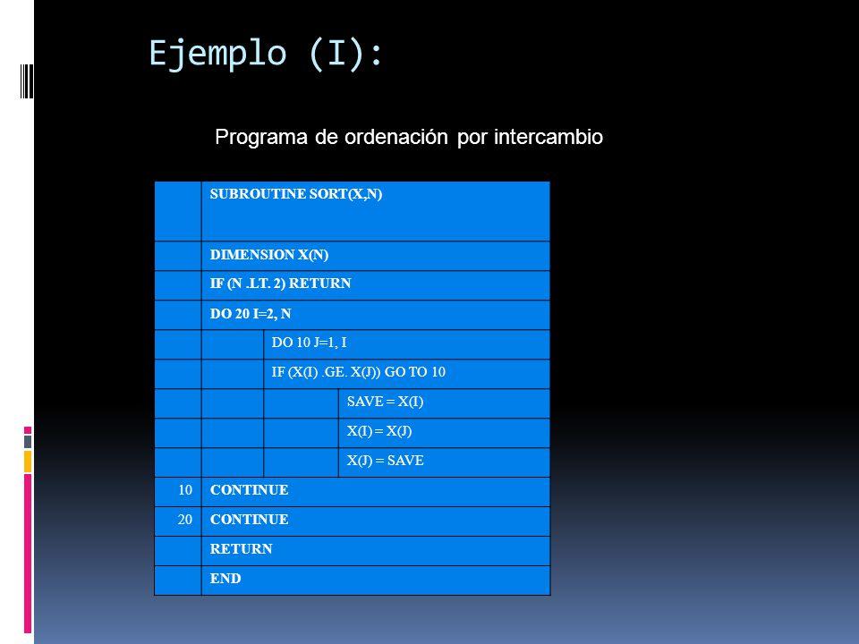 Ejemplo (I): Programa de ordenación por intercambio SUBROUTINE SORT(X,N) DIMENSION X(N) IF (N.LT. 2) RETURN DO 20 I=2, N DO 10 J=1, I IF (X(I).GE. X(J