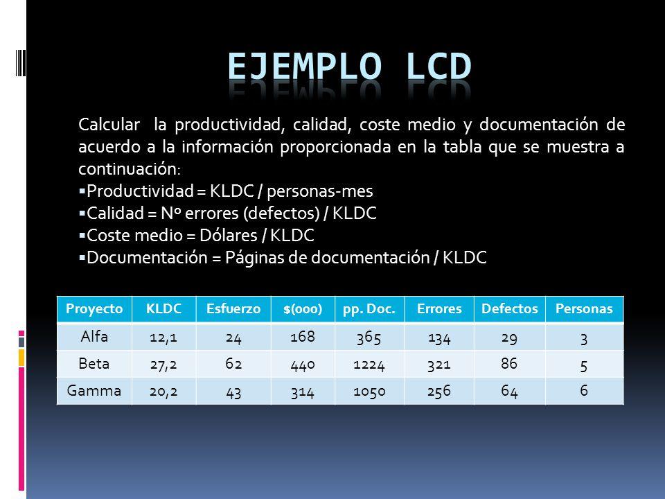 Calcular la productividad, calidad, coste medio y documentación de acuerdo a la información proporcionada en la tabla que se muestra a continuación: P