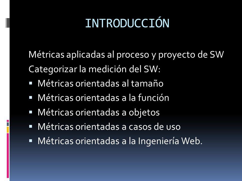 INTRODUCCIÓN Métricas aplicadas al proceso y proyecto de SW Categorizar la medición del SW: Métricas orientadas al tamaño Métricas orientadas a la fun