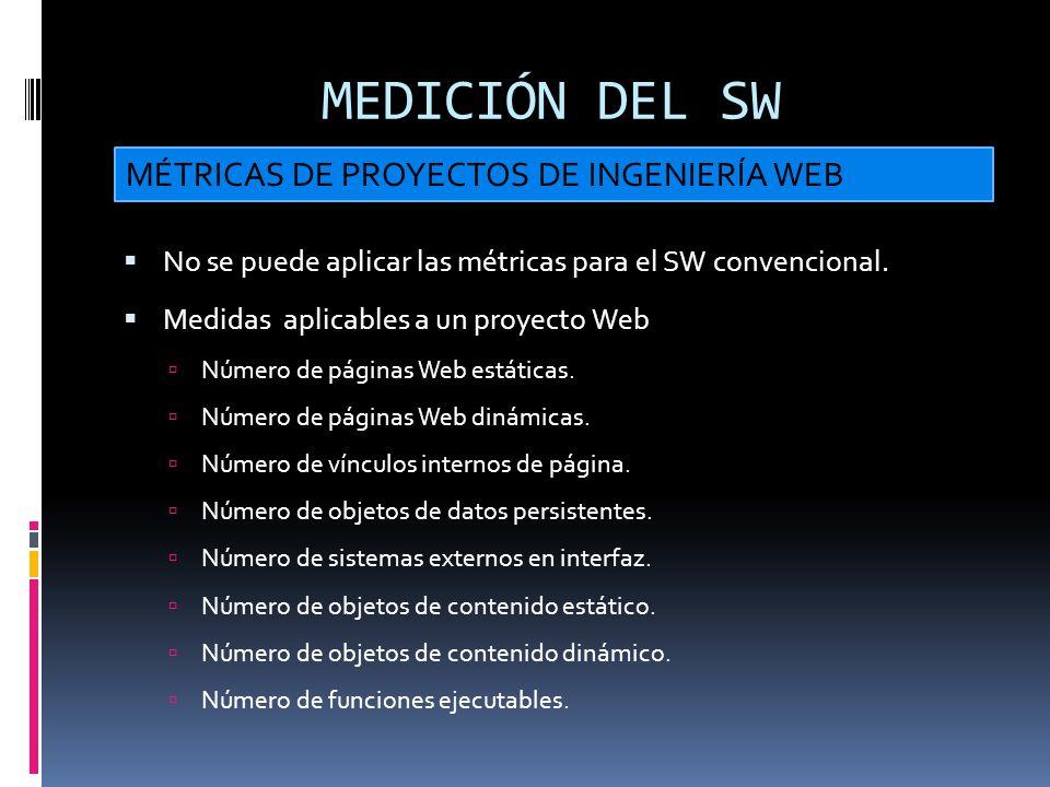 MEDICIÓN DEL SW No se puede aplicar las métricas para el SW convencional. Medidas aplicables a un proyecto Web Número de páginas Web estáticas. Número