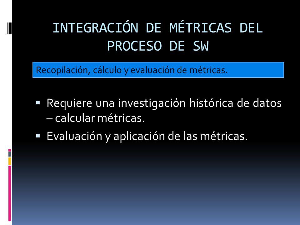 INTEGRACIÓN DE MÉTRICAS DEL PROCESO DE SW Requiere una investigación histórica de datos – calcular métricas. Evaluación y aplicación de las métricas.