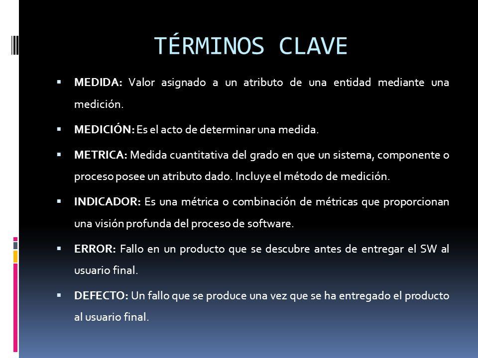 TÉRMINOS CLAVE MEDIDA: Valor asignado a un atributo de una entidad mediante una medición. MEDICIÓN: Es el acto de determinar una medida. METRICA: Medi