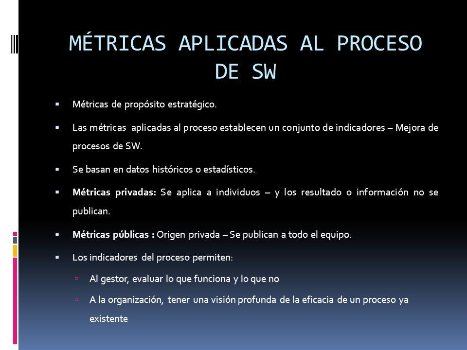 MÉTRICAS APLICADAS AL PROCESO DE SW Métricas de propósito estratégico. Las métricas aplicadas al proceso establecen un conjunto de indicadores – Mejor