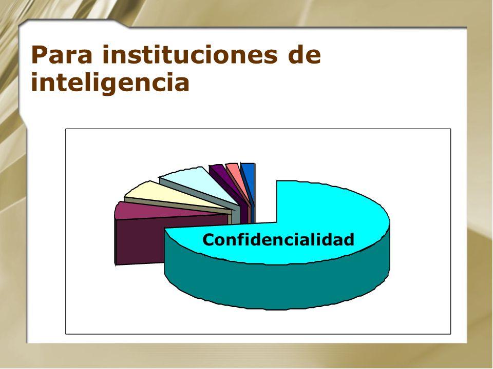 Para instituciones de inteligencia Confidencialidad