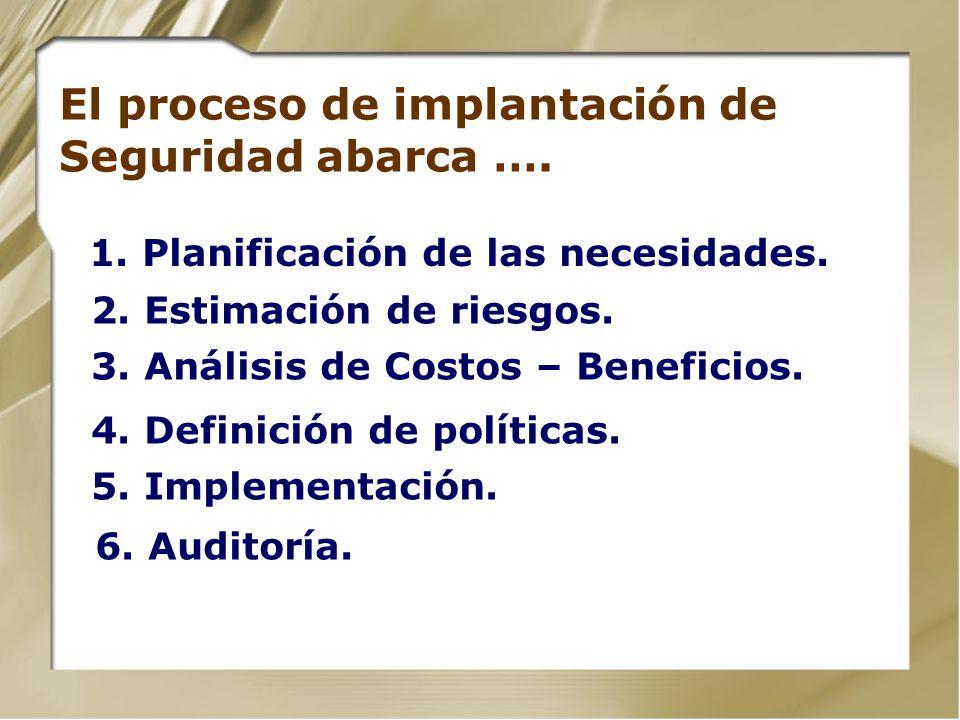 El proceso de implantación de Seguridad abarca …. 1. Planificación de las necesidades. 2. Estimación de riesgos. 3. Análisis de Costos – Beneficios. 4
