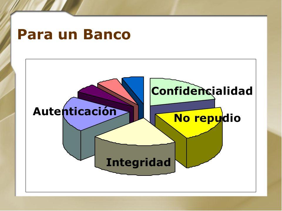 6.Gestión de Comunicaciones y Operaciones.