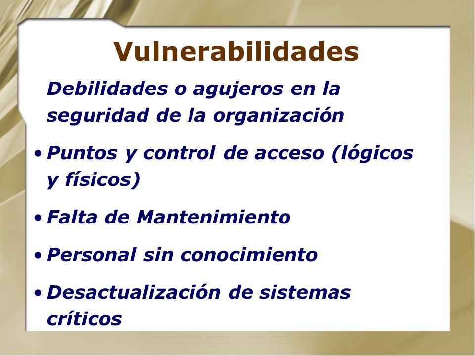 Recursos - Identificación Intangibles: Tangibles: Computadoras, registros de datos, registros de auditoría, manuales, libros, discos, etc. Seguridad y