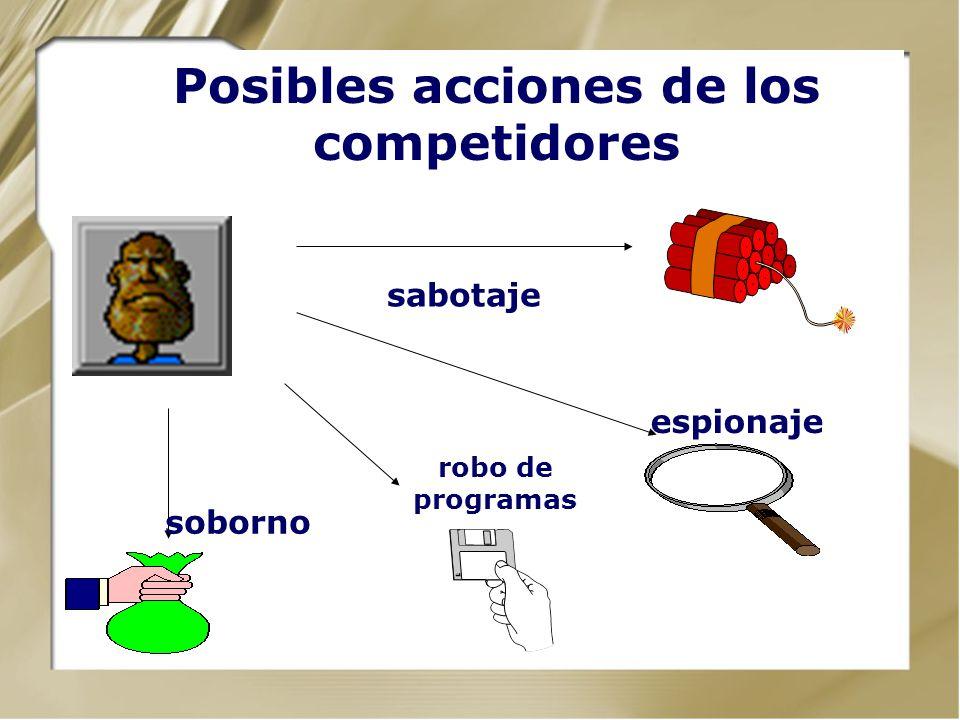 Procedencia de los ataques Externa. Interna. Administrativos. Ingenieros. Operadores. Programadores. Auxiliares. Competidores. Usuarios. Delincuentes.