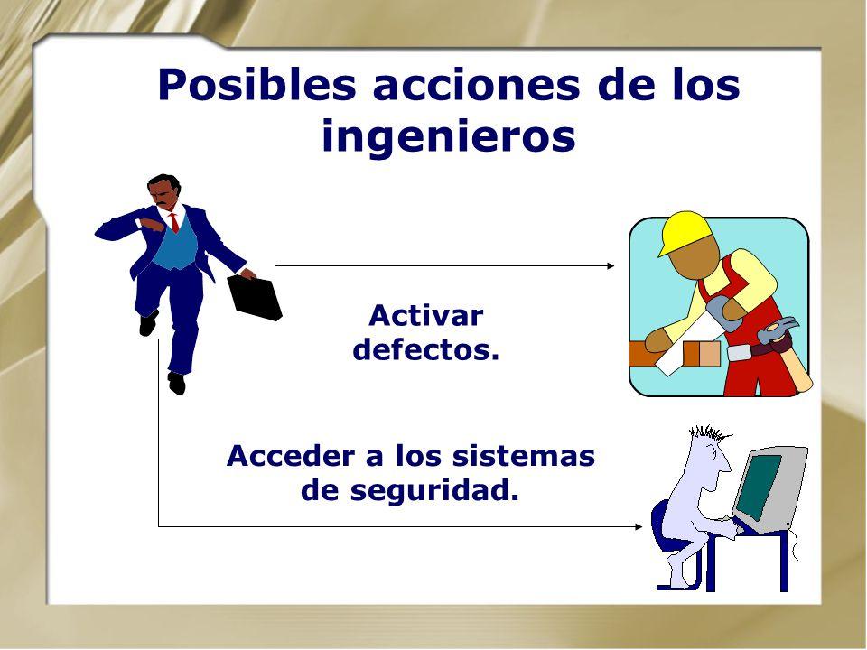 Posibles acciones de los administrativos Falsificar información. Entrega de información a externos.