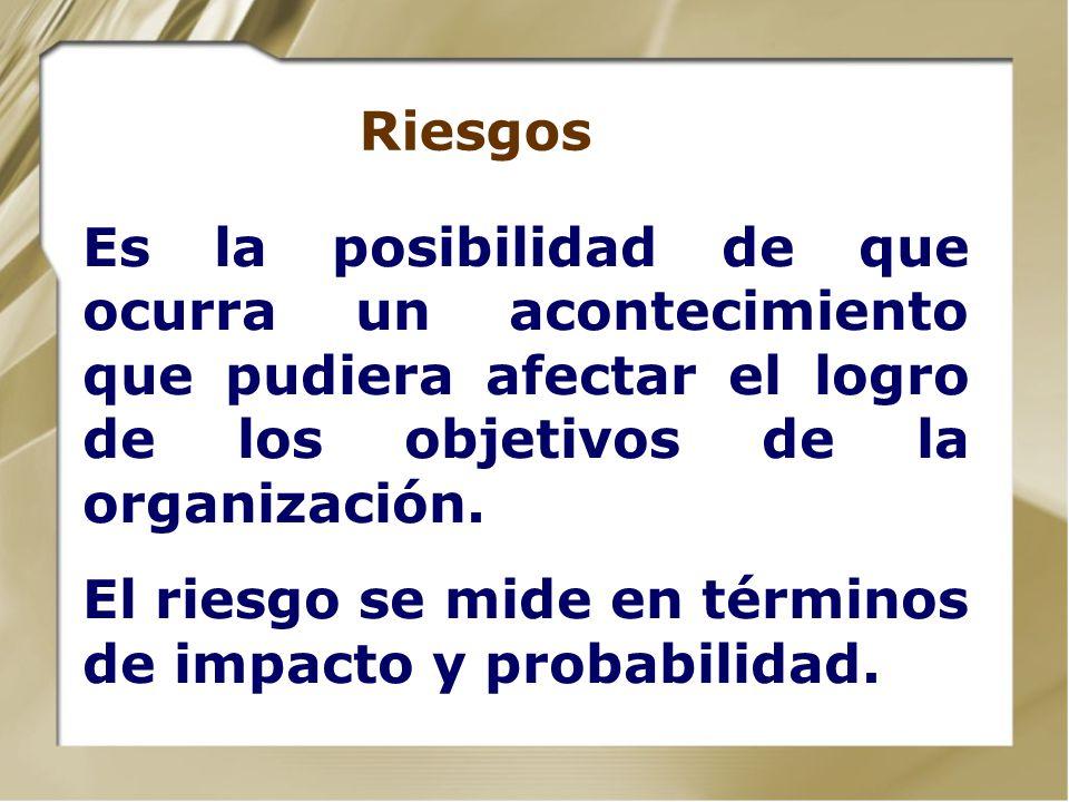 Posibles acciones de los auxiliares Vender reportes o duplicados. Buscar informaciones
