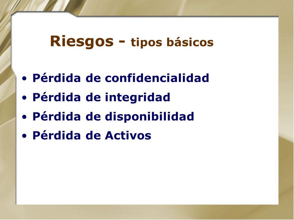 Riesgos - Definiciones Riesgo del Negocio: Aquellos que pueden afectar la viabilidad a largo plazo de un determinado negocio o de la empresa en su con