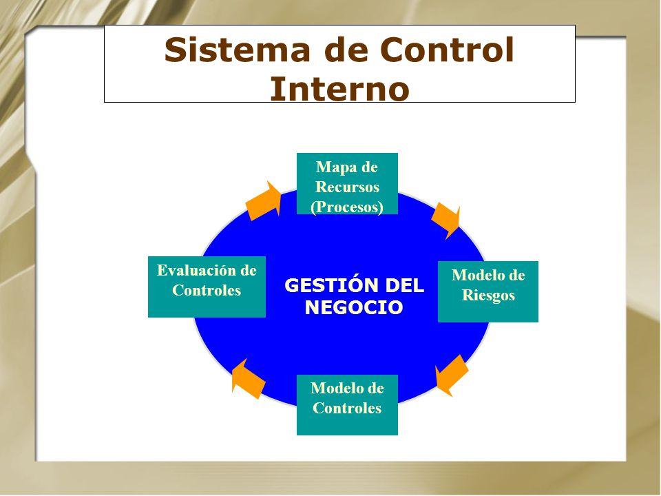 Controles Procesos, herramientas, procedimientos, métodos, acciones, etc. que permiten mitigar los riesgos en función al costo / beneficio definido po