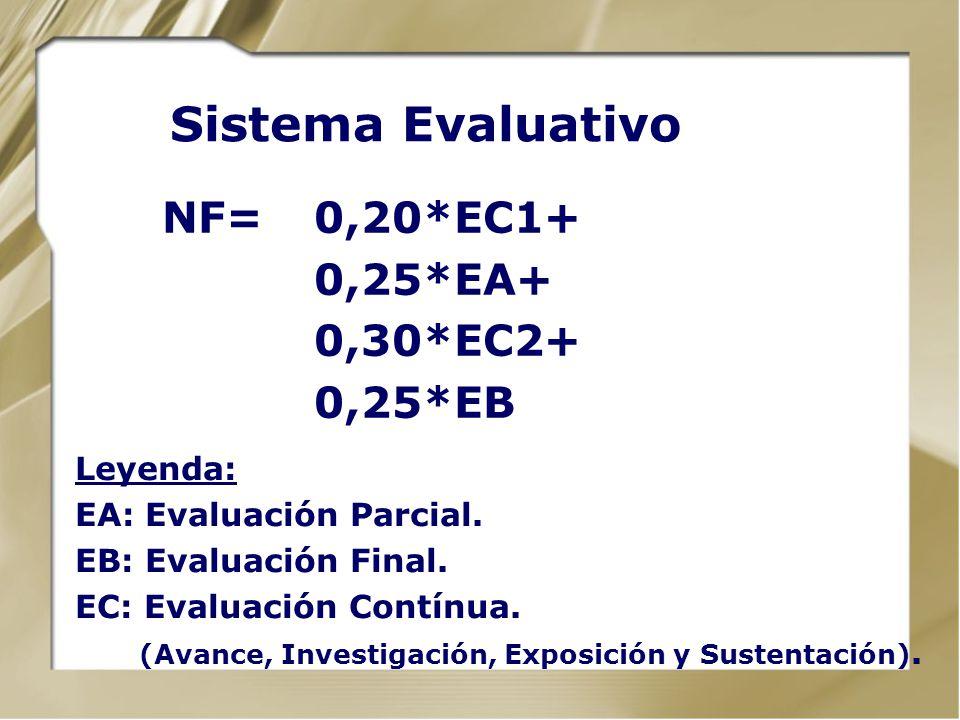 Estructura de la Asignatura 13 Clases de 3 Horas. 2 Trabajos de Evaluación continua (sem. 6 y 13-14). Evaluación Parcial (sem.8). Evaluación Final (se