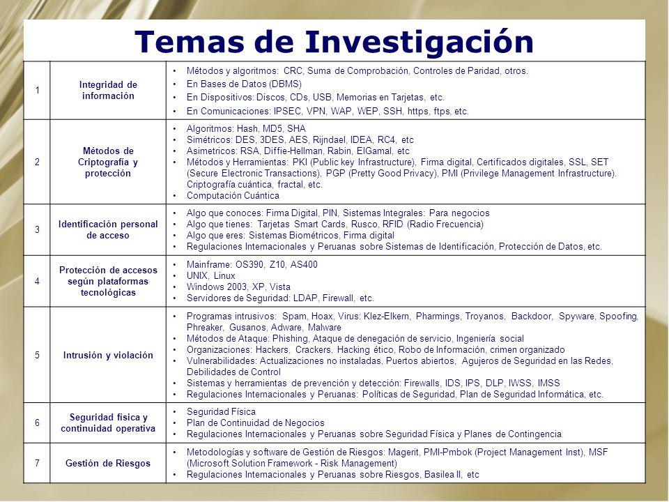 Bibliografía TIPTON, H. 2000 Information Security Management Handbook. WEBER, Ron. 1998 Information Systems Control and Audit. PIATTINI, Mario. 2001 A