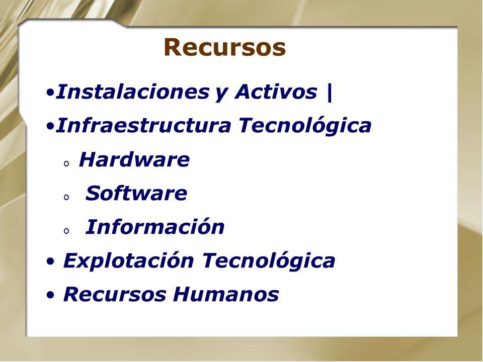 Temas de Investigación 1 Integridad de información Métodos y algoritmos: CRC, Suma de Comprobación, Controles de Paridad, otros. En Bases de Datos (DB