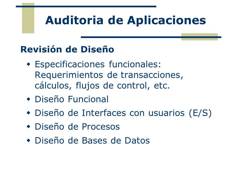 Revisión de Diseño Especificaciones funcionales: Requerimientos de transacciones, cálculos, flujos de control, etc. Diseño Funcional Diseño de Interfa