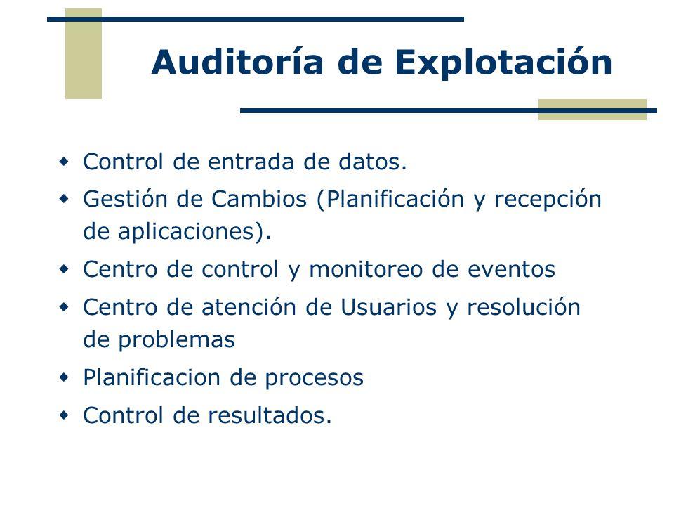 Auditoría de Explotación Control de entrada de datos. Gestión de Cambios (Planificación y recepción de aplicaciones). Centro de control y monitoreo de