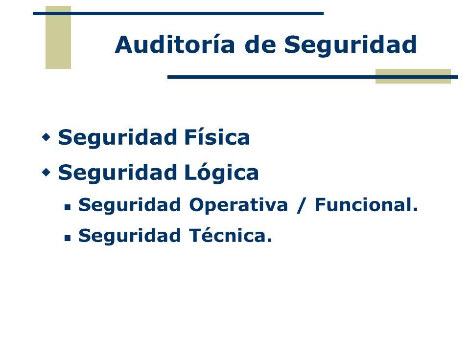 Auditoría de Seguridad Seguridad Física Seguridad Lógica Seguridad Operativa / Funcional. Seguridad Técnica.