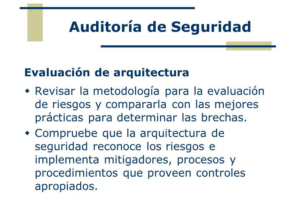 Evaluación de arquitectura Revisar la metodología para la evaluación de riesgos y compararla con las mejores prácticas para determinar las brechas. Co