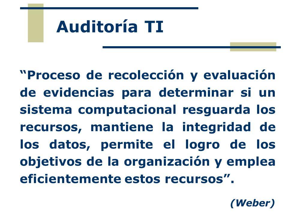Auditoría TI Proceso de recolección y evaluación de evidencias para determinar si un sistema computacional resguarda los recursos, mantiene la integri