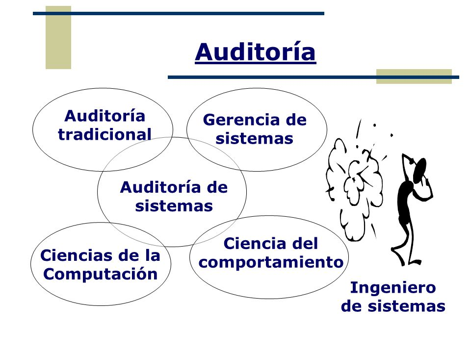 Impacto de la auditoría TI Auditoría de SI Organizaciones Mejorar la salvaguarda de los activos Mejorar la integridad de datos Mejorar la efectividad del sistema Mejorar la eficiencia del sistema