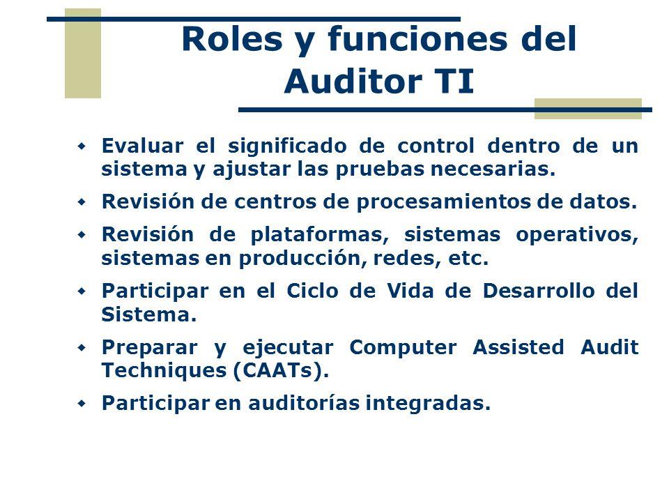 Auditoría TI Areas Específicas de Auditoria Desarrollo de Proyectos Aplicaciones Explotación Infraestructura de Sistemas Seguridad Continuidad operativa