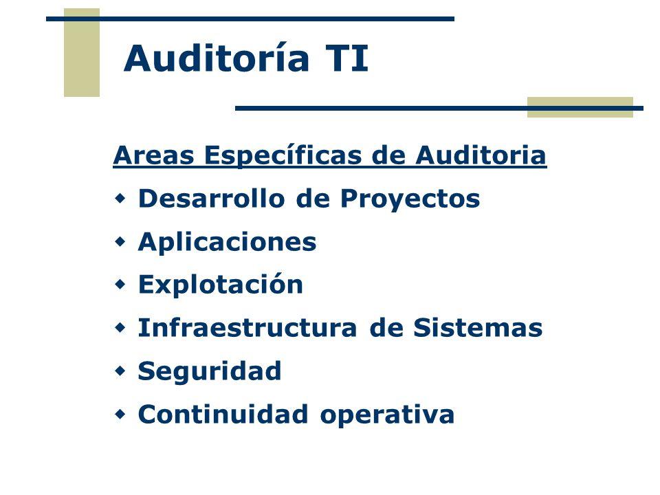 Auditoría TI Areas Específicas de Auditoria Desarrollo de Proyectos Aplicaciones Explotación Infraestructura de Sistemas Seguridad Continuidad operati