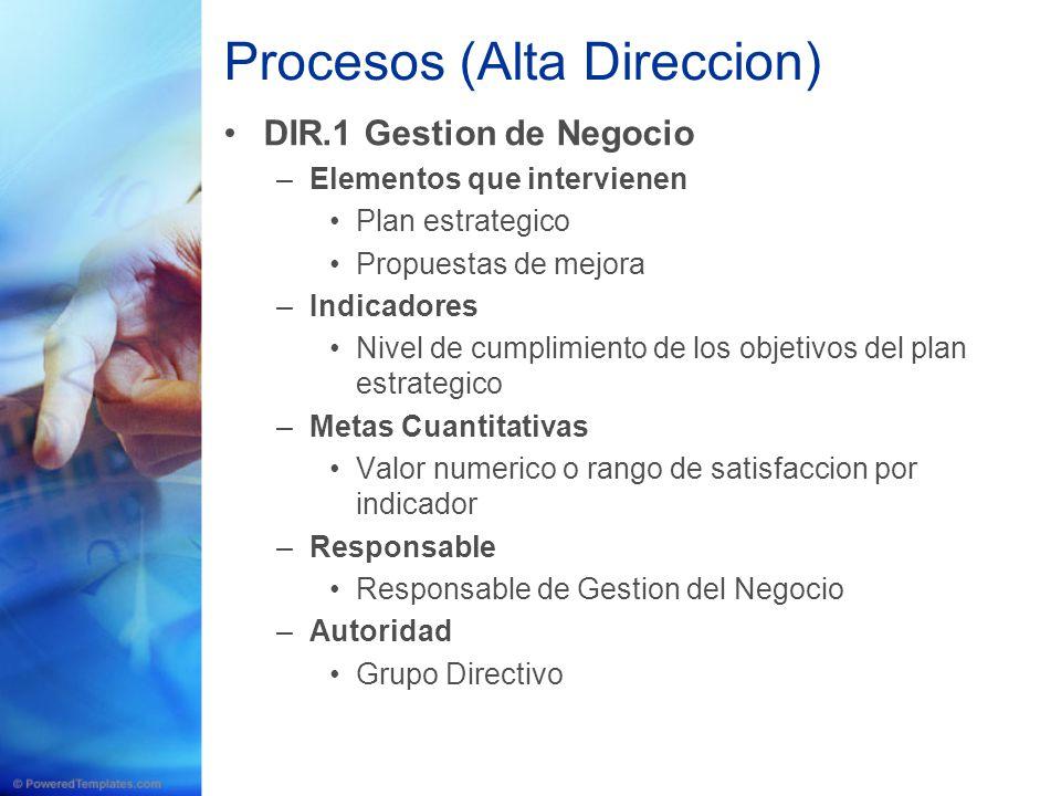 Procesos (Alta Direccion) DIR.1 Gestion de Negocio –Elementos que intervienen Plan estrategico Propuestas de mejora –Indicadores Nivel de cumplimiento