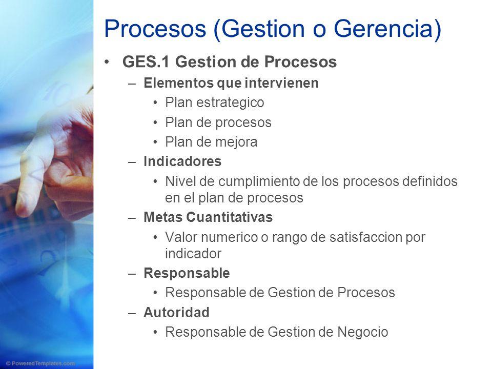 Procesos (Gestion o Gerencia) GES.1 Gestion de Procesos –Elementos que intervienen Plan estrategico Plan de procesos Plan de mejora –Indicadores Nivel