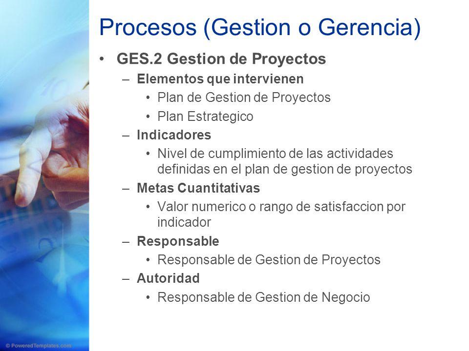Procesos (Gestion o Gerencia) GES.2 Gestion de Proyectos –Elementos que intervienen Plan de Gestion de Proyectos Plan Estrategico –Indicadores Nivel d