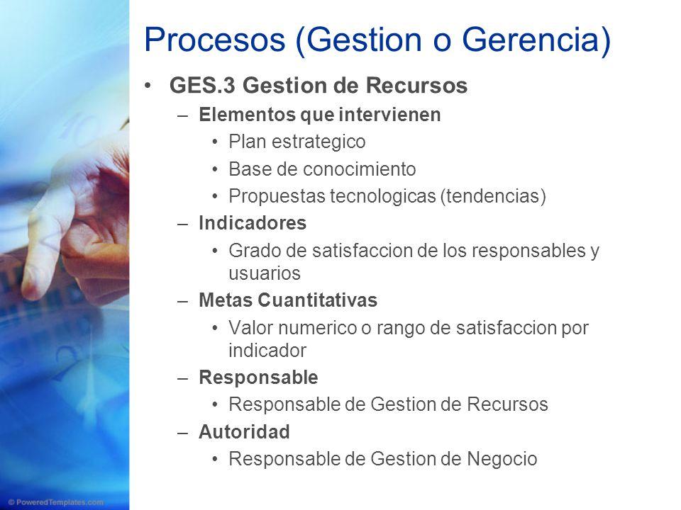Procesos (Gestion o Gerencia) GES.3 Gestion de Recursos –Elementos que intervienen Plan estrategico Base de conocimiento Propuestas tecnologicas (tend