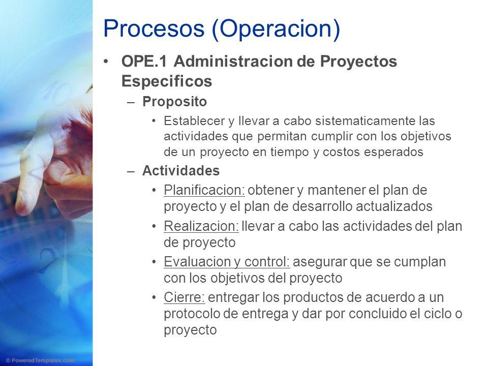 Procesos (Operacion) OPE.1 Administracion de Proyectos Especificos –Proposito Establecer y llevar a cabo sistematicamente las actividades que permitan