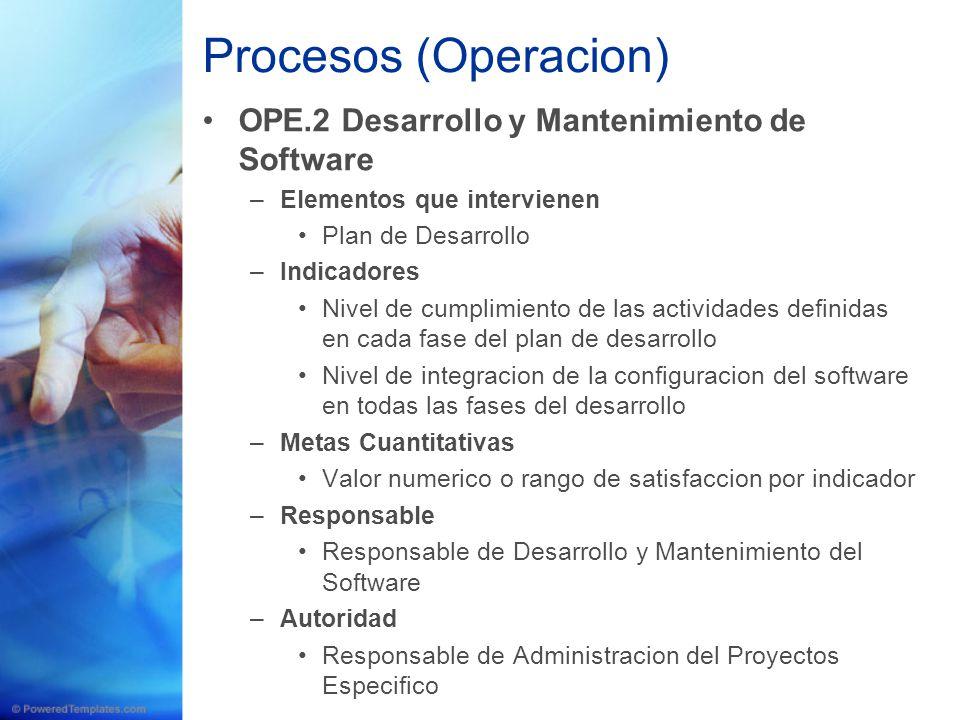 Procesos (Operacion) OPE.2 Desarrollo y Mantenimiento de Software –Elementos que intervienen Plan de Desarrollo –Indicadores Nivel de cumplimiento de