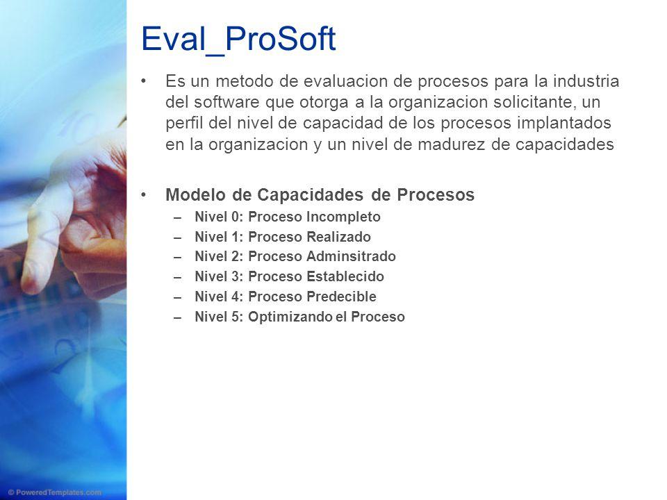 Eval_ProSoft Es un metodo de evaluacion de procesos para la industria del software que otorga a la organizacion solicitante, un perfil del nivel de ca