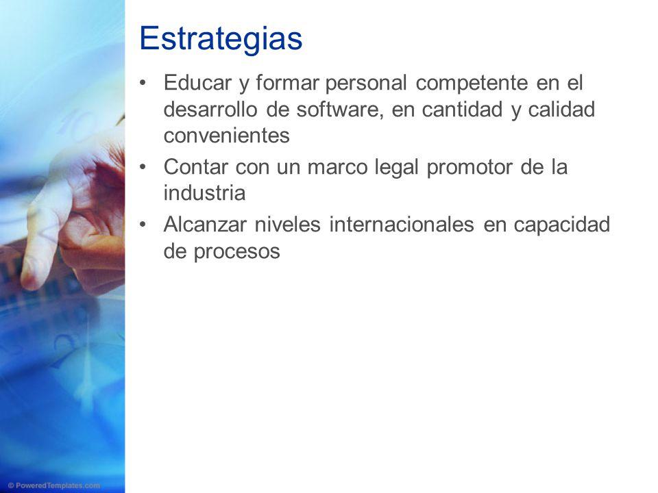 Estrategias Educar y formar personal competente en el desarrollo de software, en cantidad y calidad convenientes Contar con un marco legal promotor de